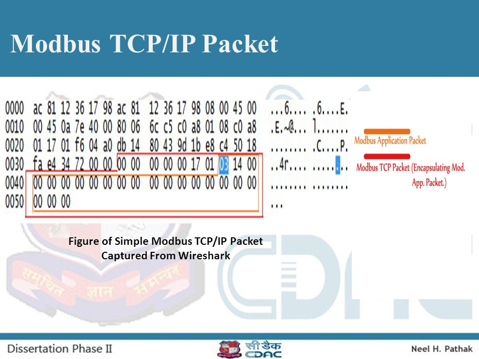 Figure of Simple Modbus TCP/IP Packet Captured From Wireshark
