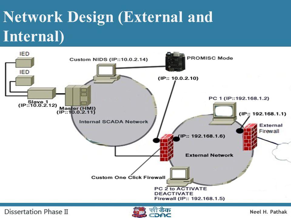 Network Design (External and Internal)