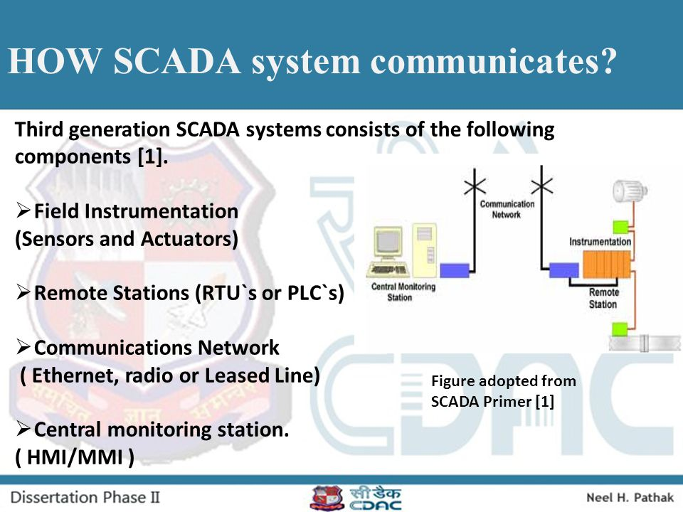 HOW SCADA system communicates