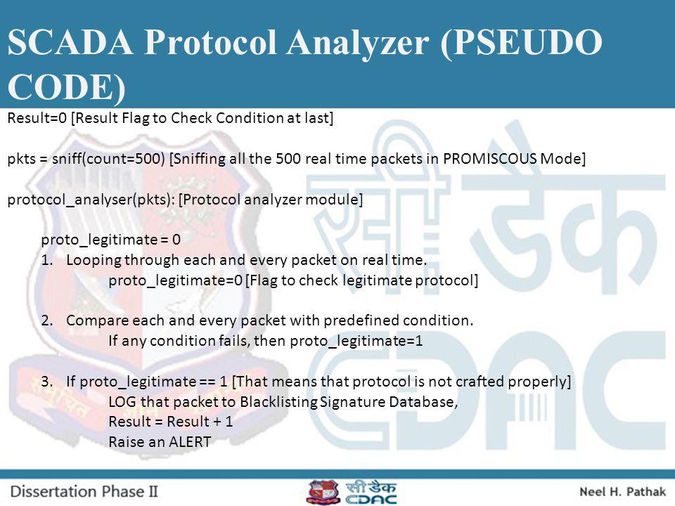 SCADA Protocol Analyzer (PSEUDO CODE)