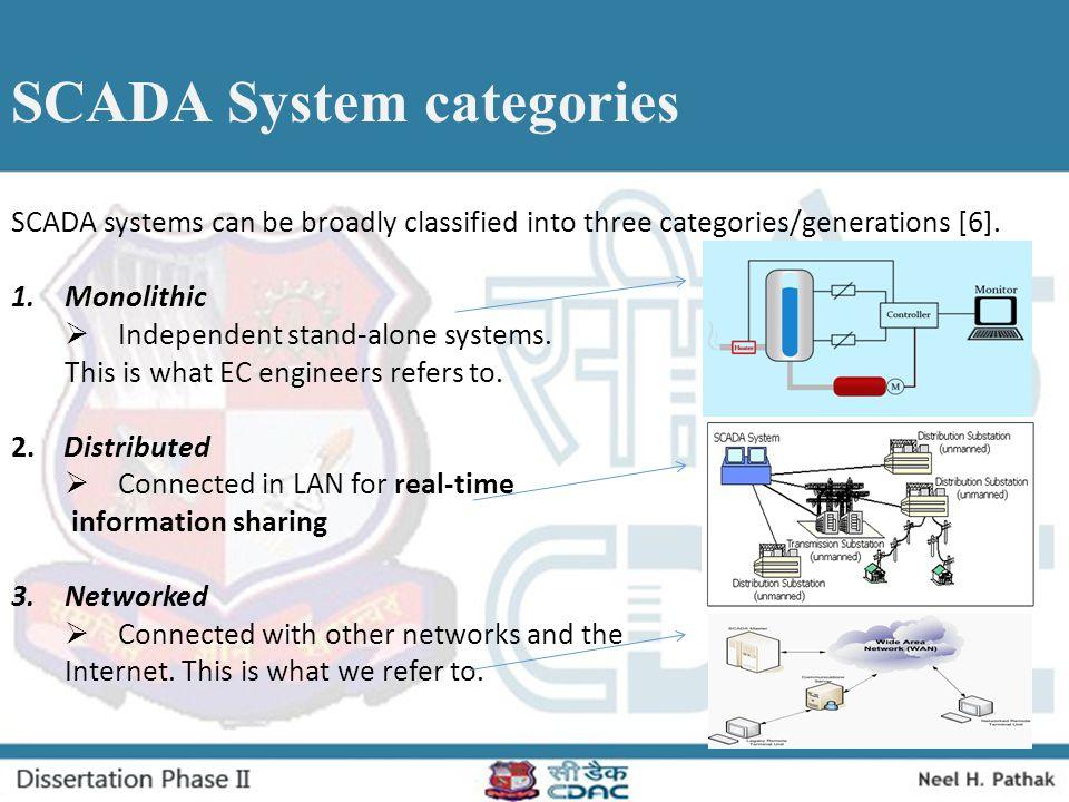 SCADA System categories