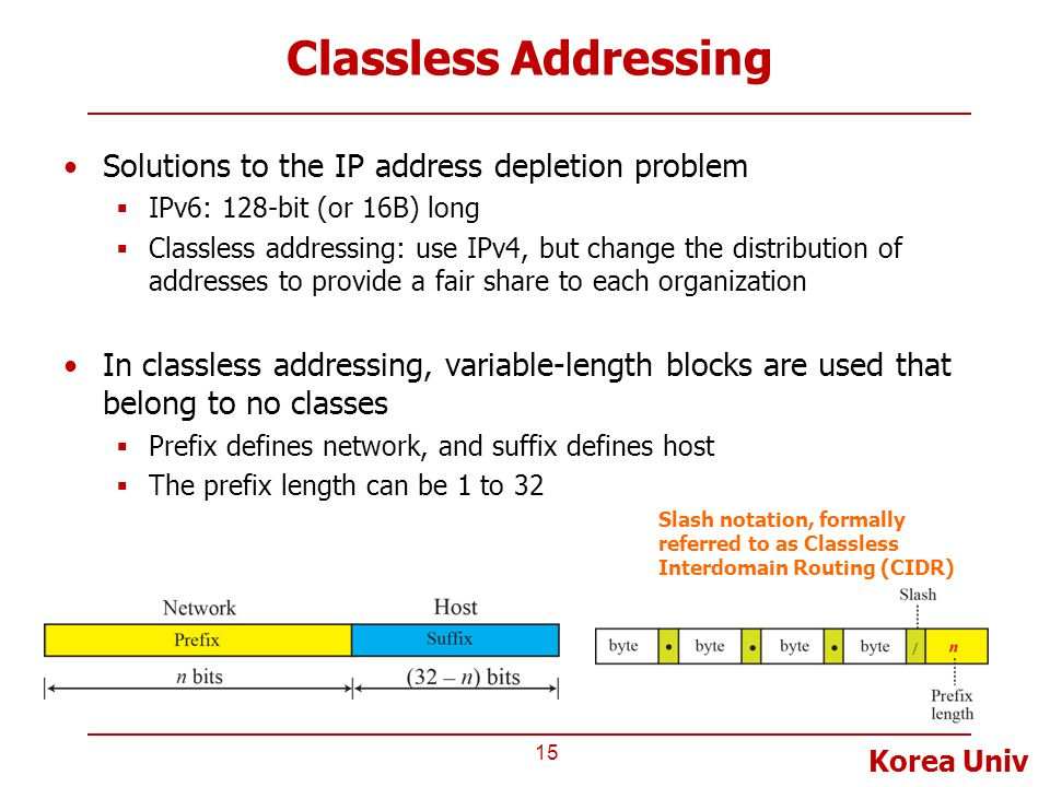Classless Addressing Solutions to the IP address depletion problem