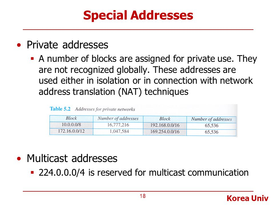 Special Addresses Private addresses Multicast addresses