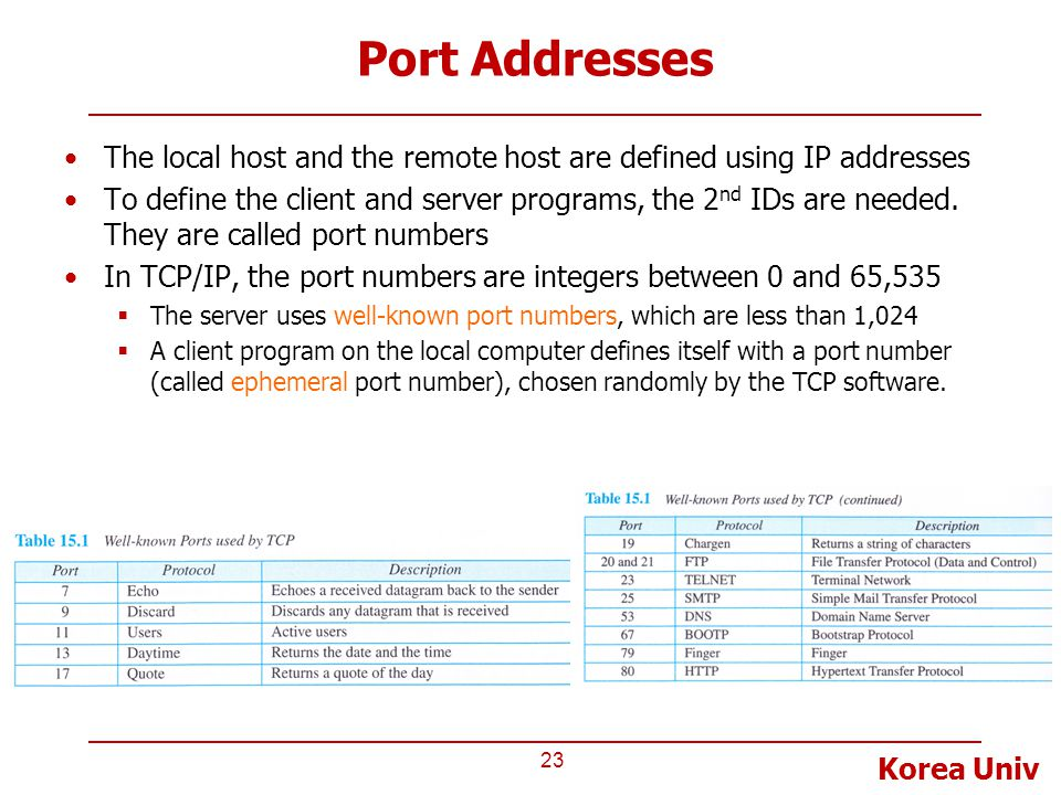 Port Addresses The local host and the remote host are defined using IP addresses.