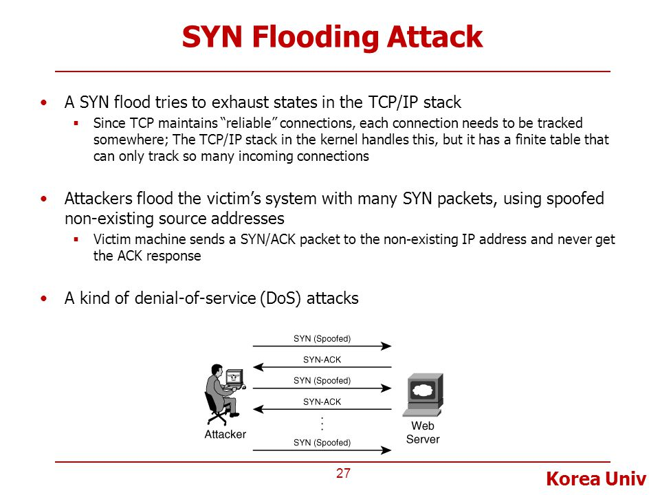 SYN Flooding Attack A SYN flood tries to exhaust states in the TCP/IP stack.
