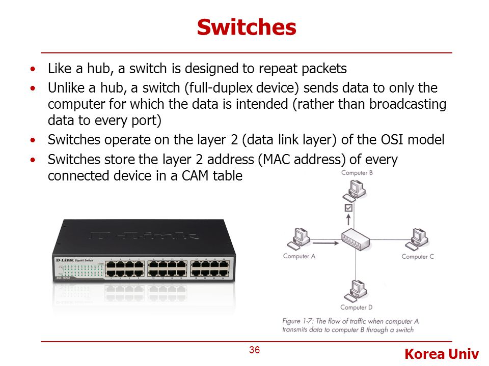 Switches Like a hub, a switch is designed to repeat packets