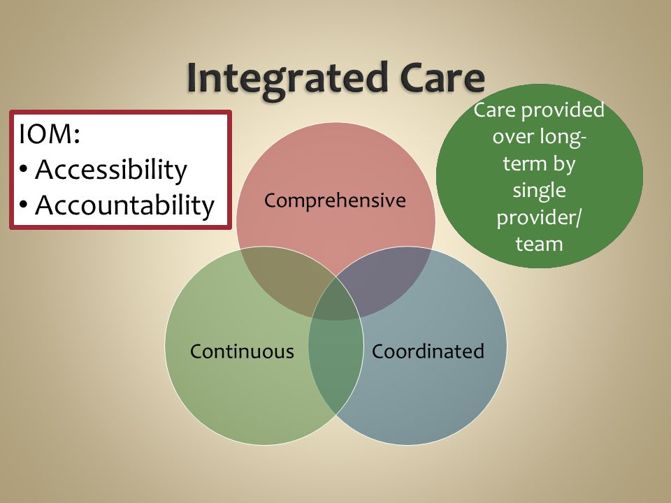 Integrated Care IOM: Accessibility Accountability
