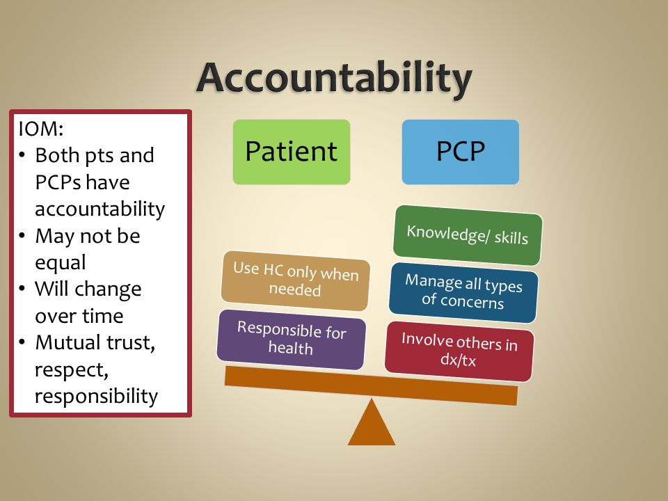 Accountability Patient PCP IOM: Both pts and PCPs have accountability