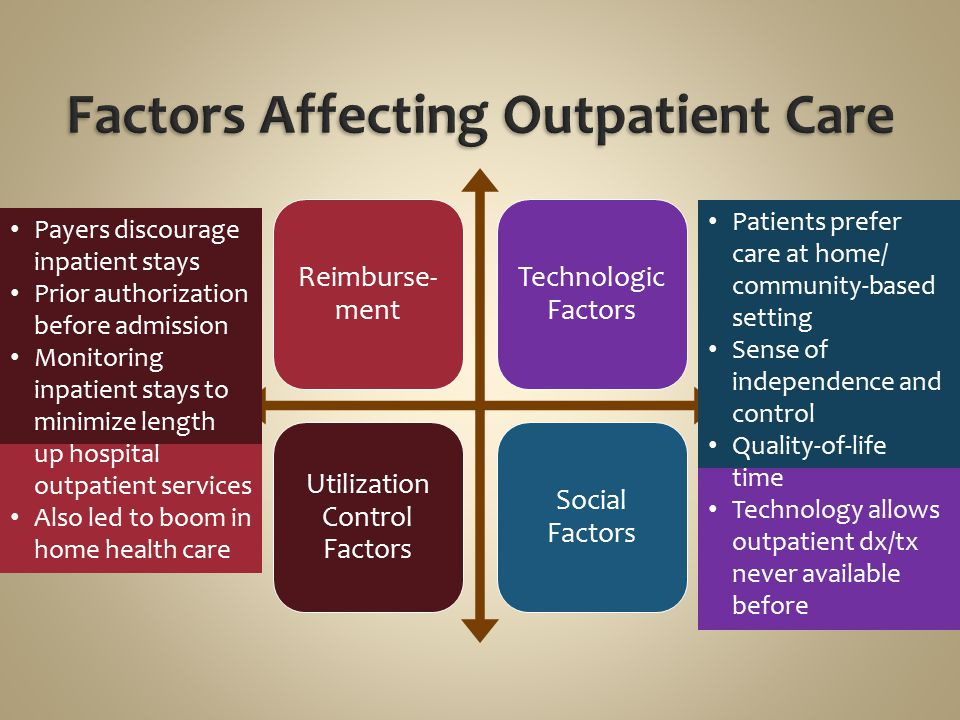 Factors Affecting Outpatient Care