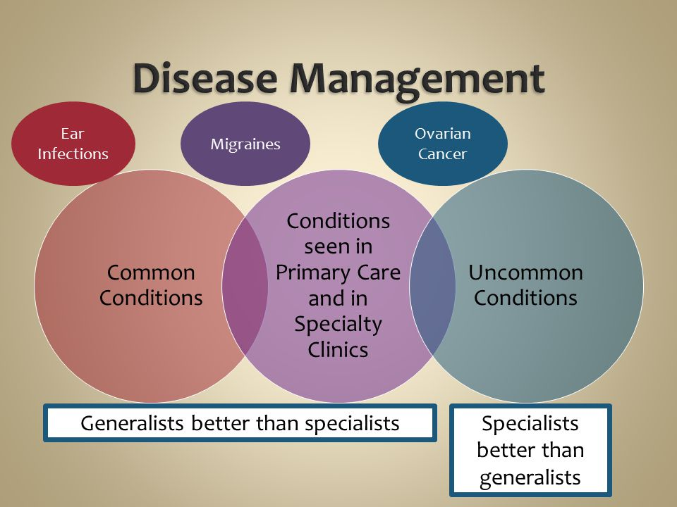 Disease Management Common Conditions