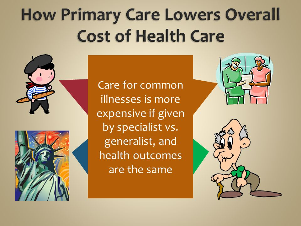 How Primary Care Lowers Overall Cost of Health Care
