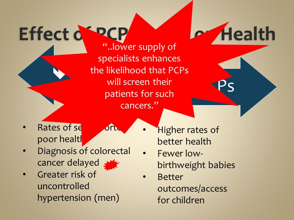 Effect of PCP Supply on Health
