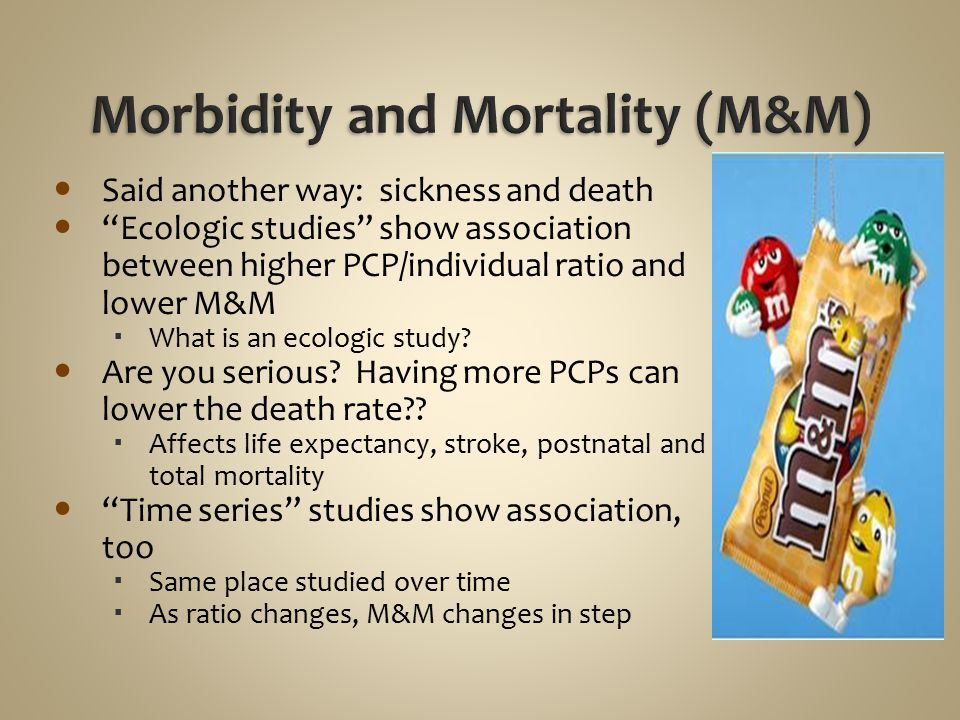 Morbidity and Mortality (M&M)