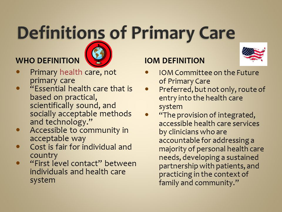 Definitions of Primary Care