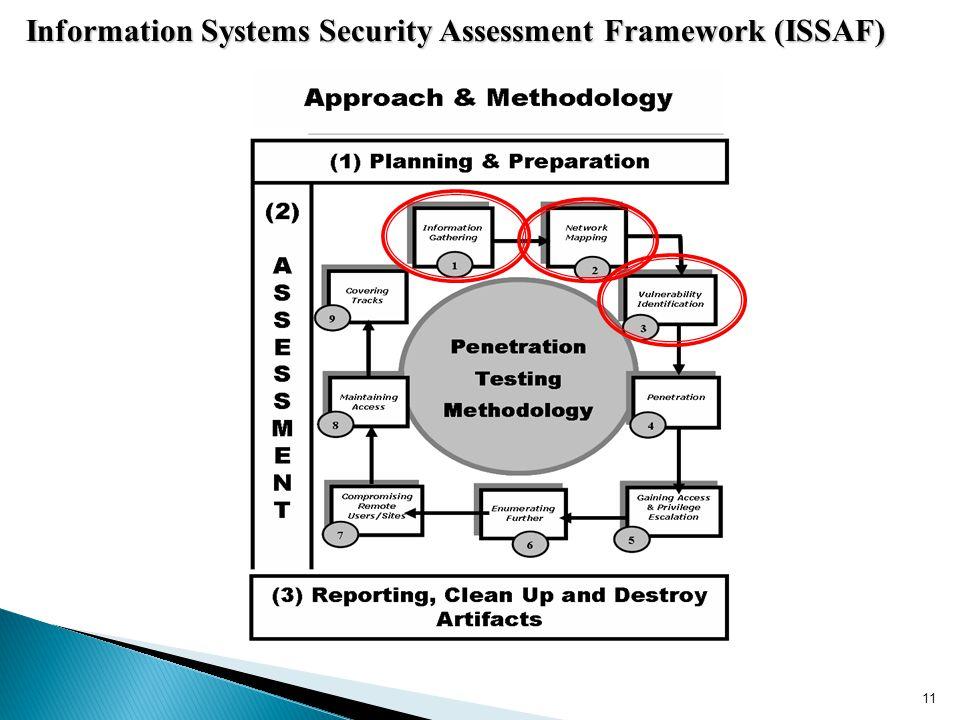 Information Systems Security Assessment Framework (ISSAF)