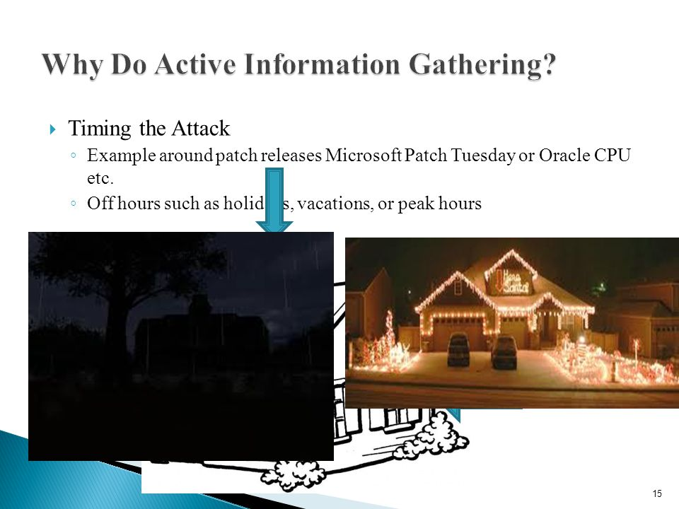 Why Do Active Information Gathering