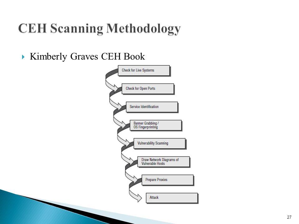CEH Scanning Methodology