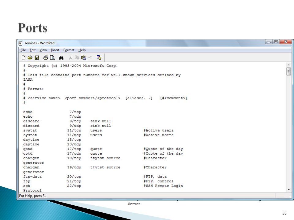 Ports Malicious software default ports Weak protocol ports