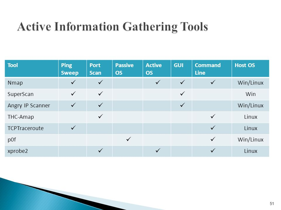 Active Information Gathering Tools