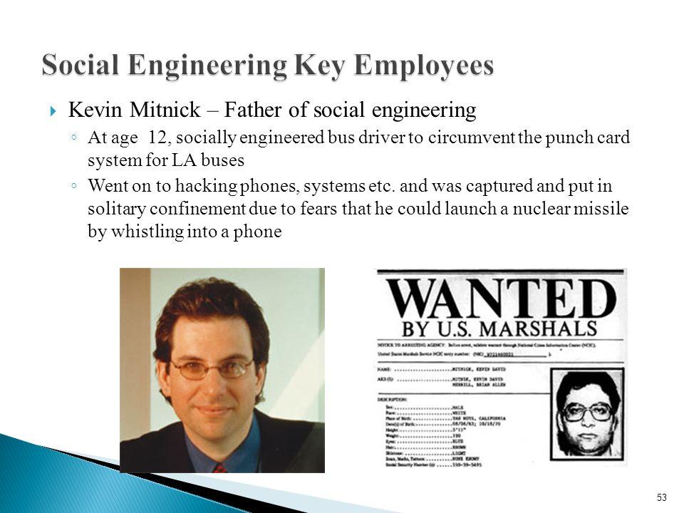 Social Engineering Key Employees