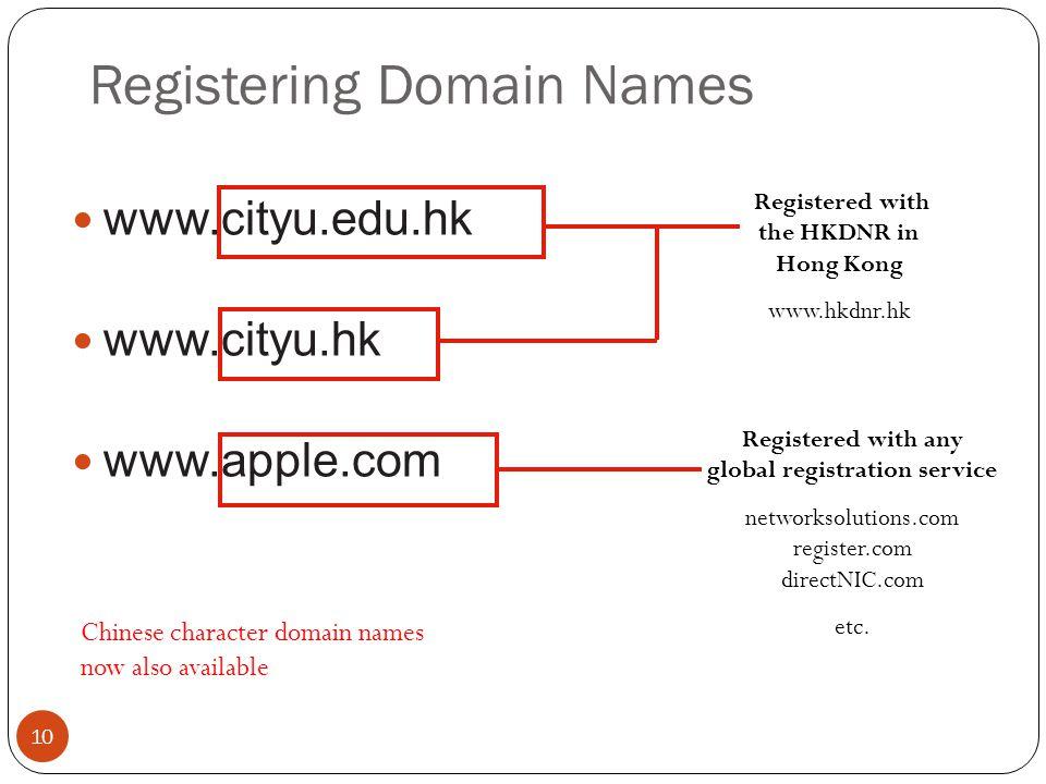 Registering Domain Names