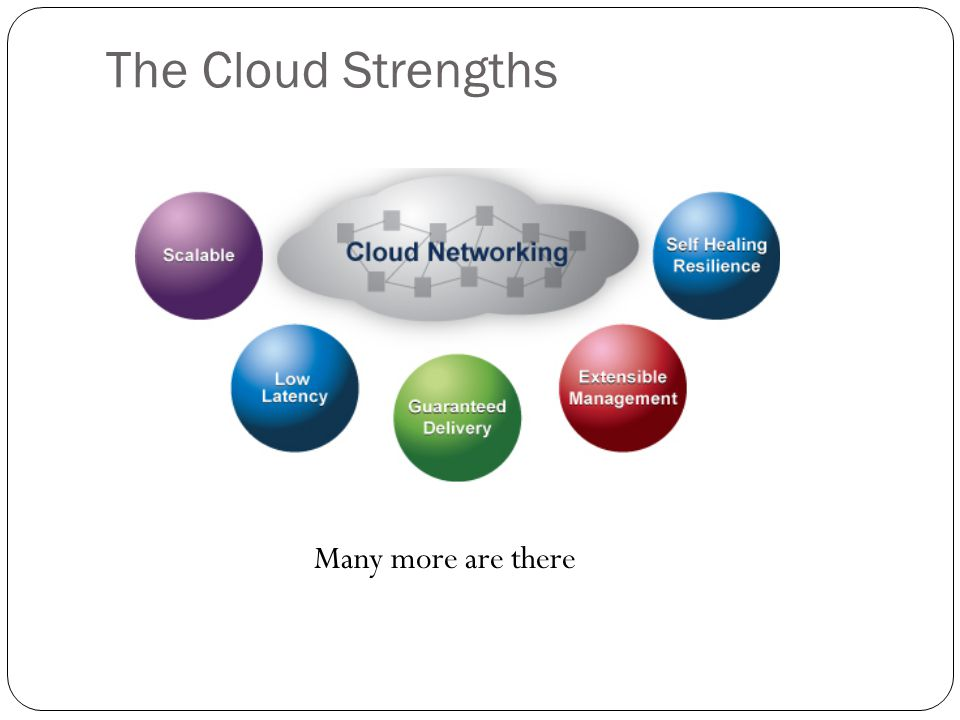 The Cloud Strengths Many more are there