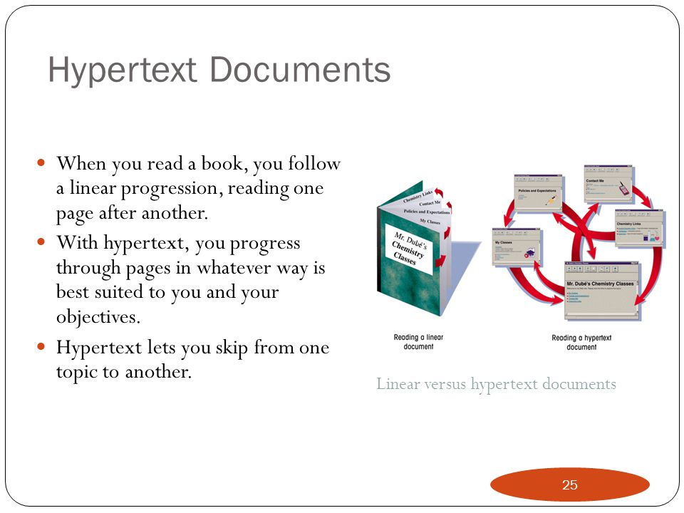 Hypertext Documents When you read a book, you follow a linear progression, reading one page after another.