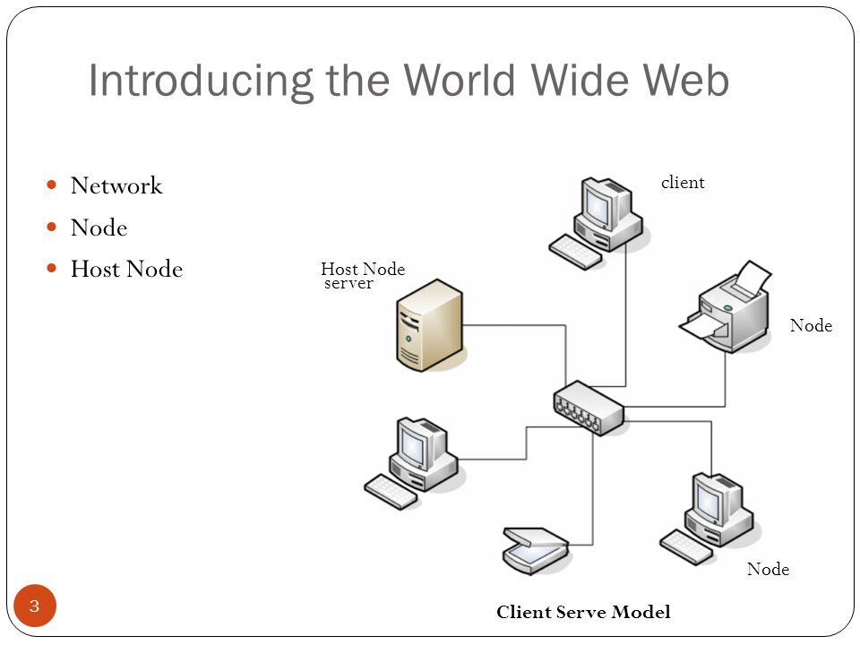 Introducing the World Wide Web