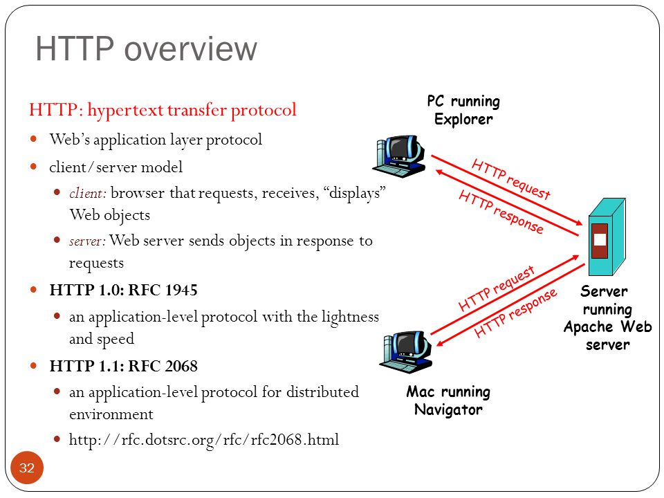 HTTP overview HTTP: hypertext transfer protocol