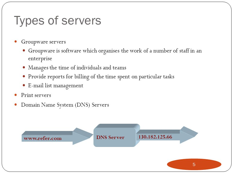 Types of servers Groupware servers