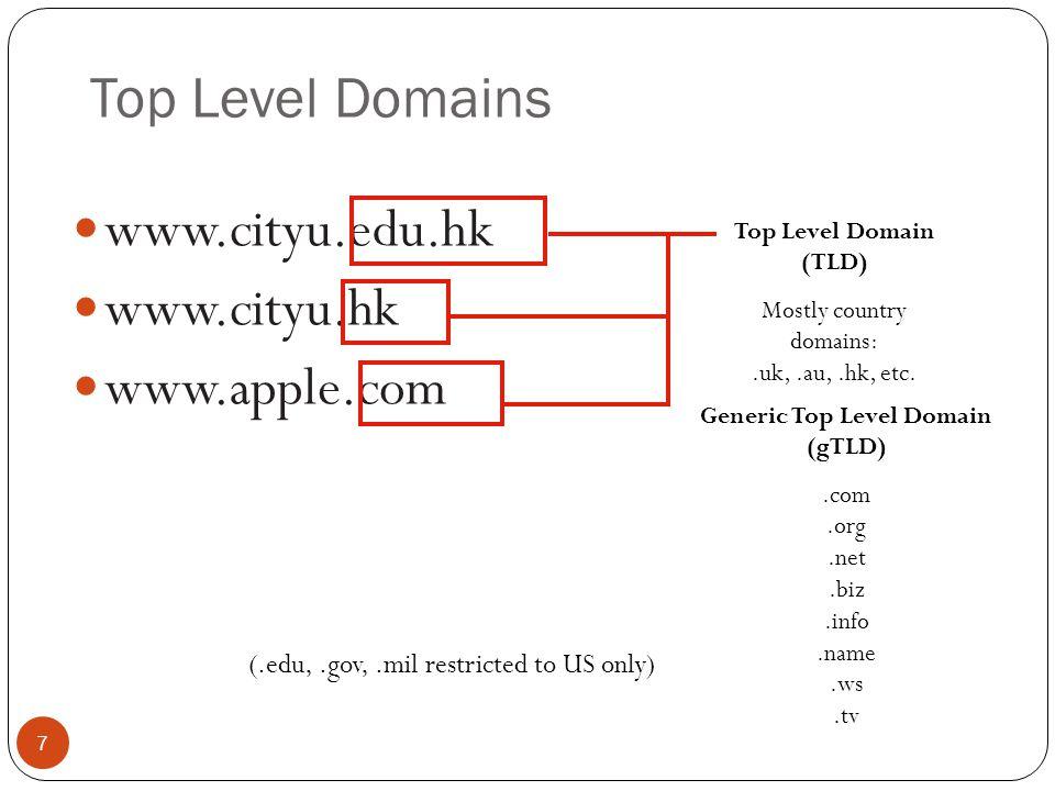 Top Level Domains www.cityu.edu.hk www.cityu.hk www.apple.com