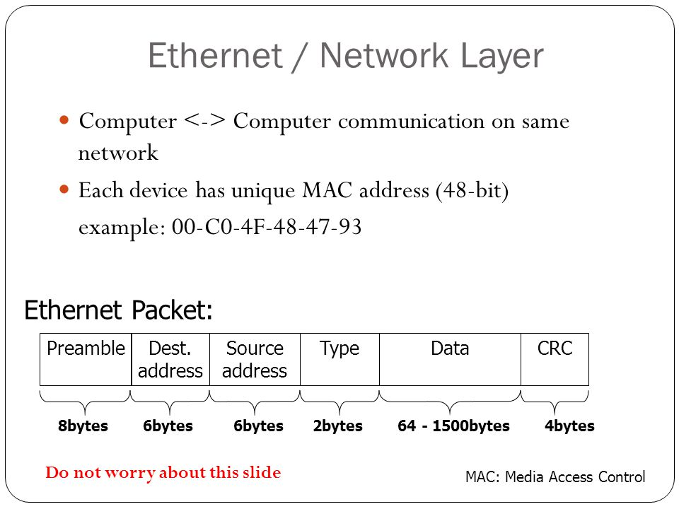 Ethernet / Network Layer
