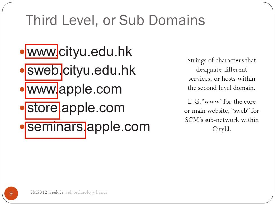 Third Level, or Sub Domains