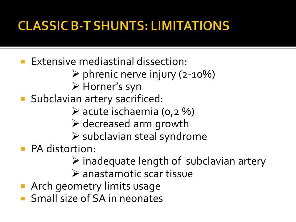 CLASSIC B-T SHUNTS: LIMITATIONS