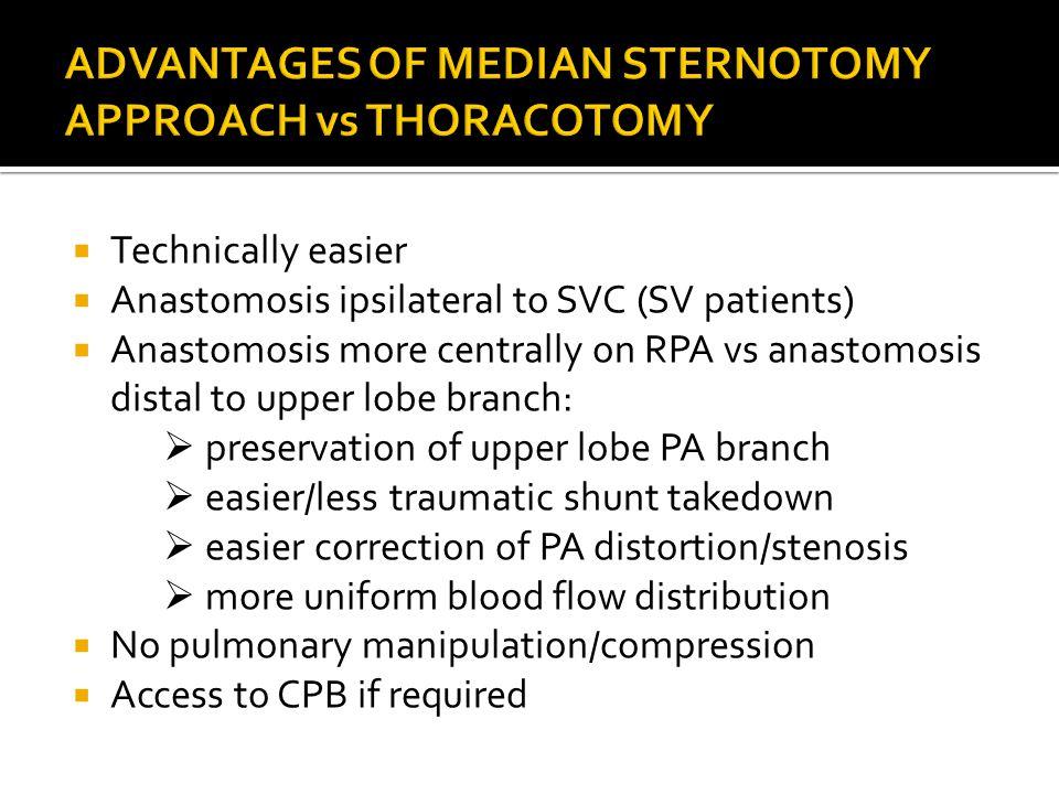 ADVANTAGES OF MEDIAN STERNOTOMY APPROACH vs THORACOTOMY
