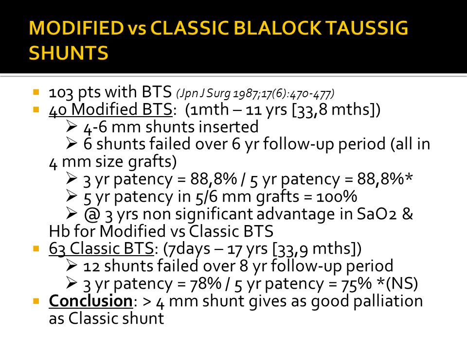 MODIFIED vs CLASSIC BLALOCK TAUSSIG SHUNTS