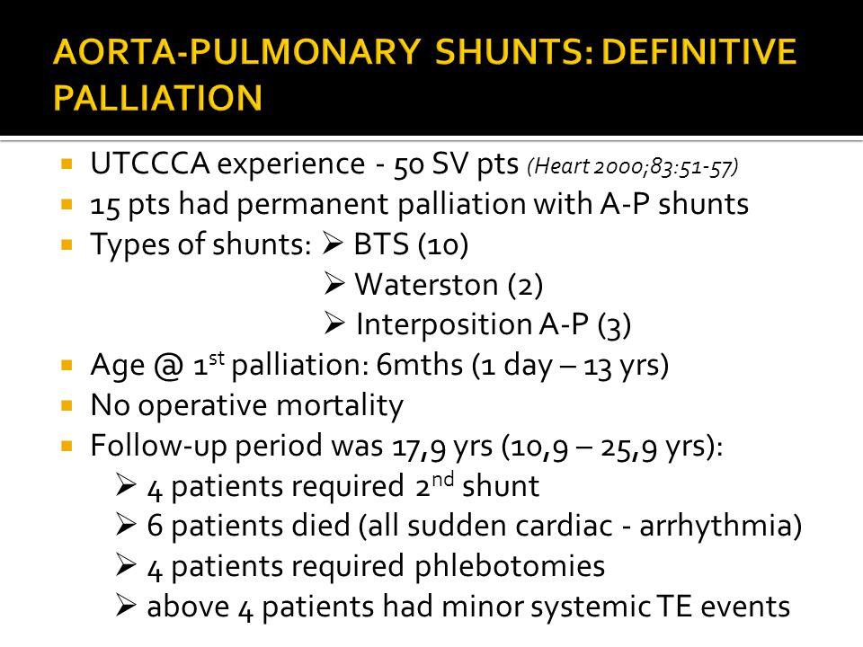 AORTA-PULMONARY SHUNTS: DEFINITIVE PALLIATION