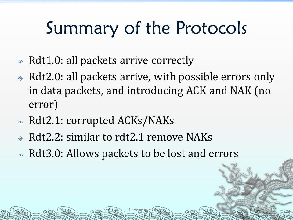 Summary of the Protocols