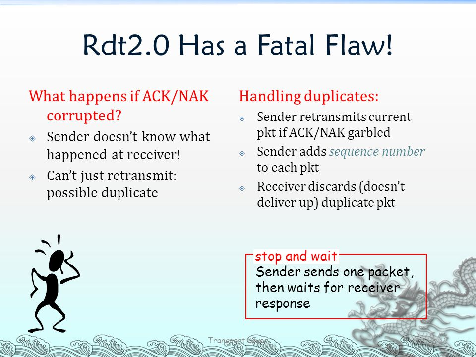 Rdt2.0 Has a Fatal Flaw! What happens if ACK/NAK corrupted