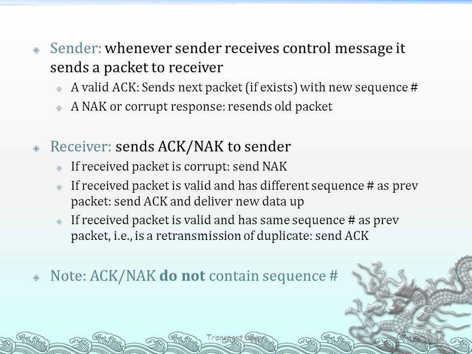 Receiver: sends ACK/NAK to sender