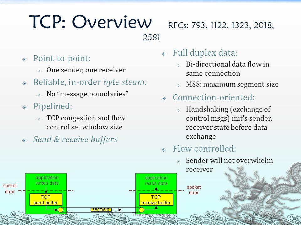 TCP: Overview RFCs: 793, 1122, 1323, 2018, 2581 Full duplex data: