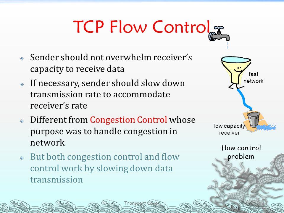TCP Flow Control low capacity receiver. fast network. flow control problem. Sender should not overwhelm receiver's capacity to receive data.