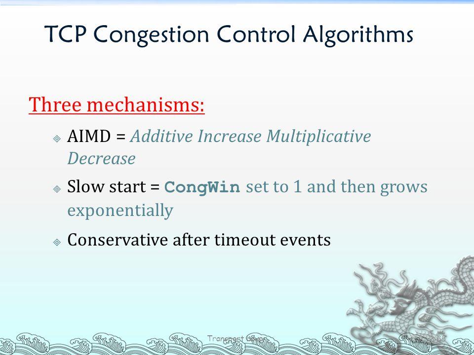 TCP Congestion Control Algorithms