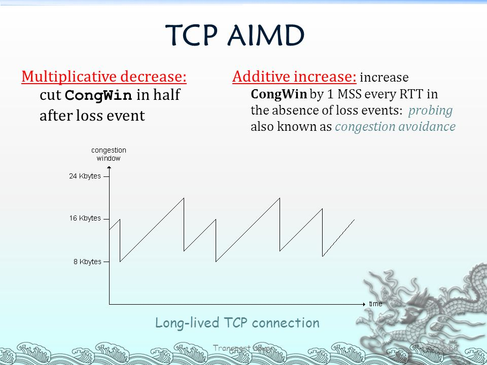 TCP AIMD Multiplicative decrease: cut CongWin in half after loss event