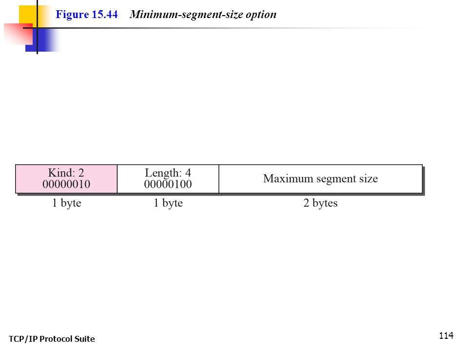 Figure 15.44 Minimum-segment-size option