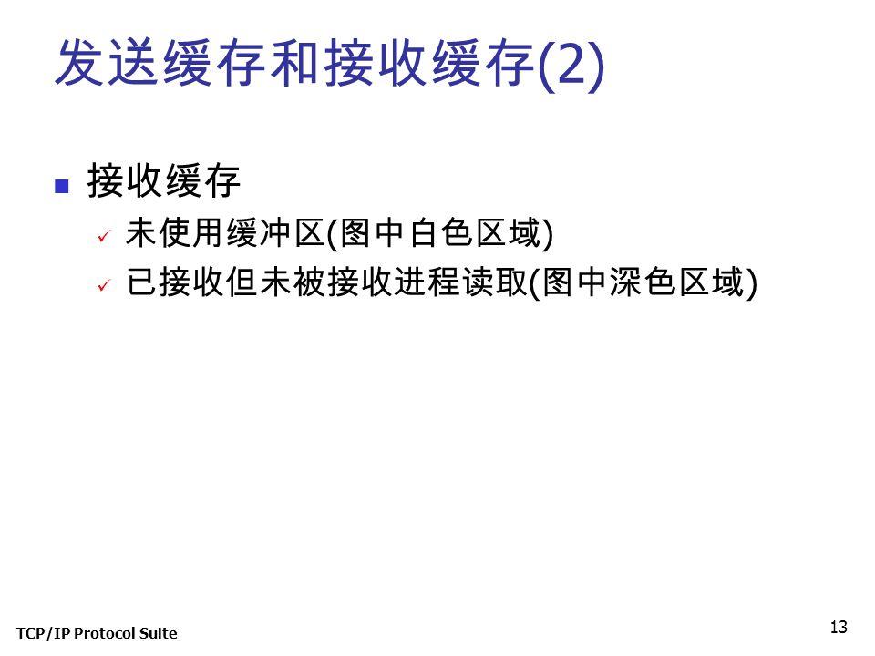 发送缓存和接收缓存(2) 接收缓存 未使用缓冲区(图中白色区域) 已接收但未被接收进程读取(图中深色区域)