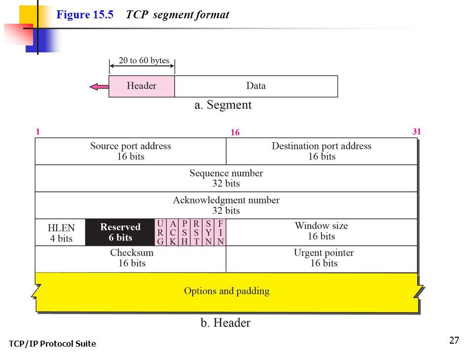 Figure 15.5 TCP segment format