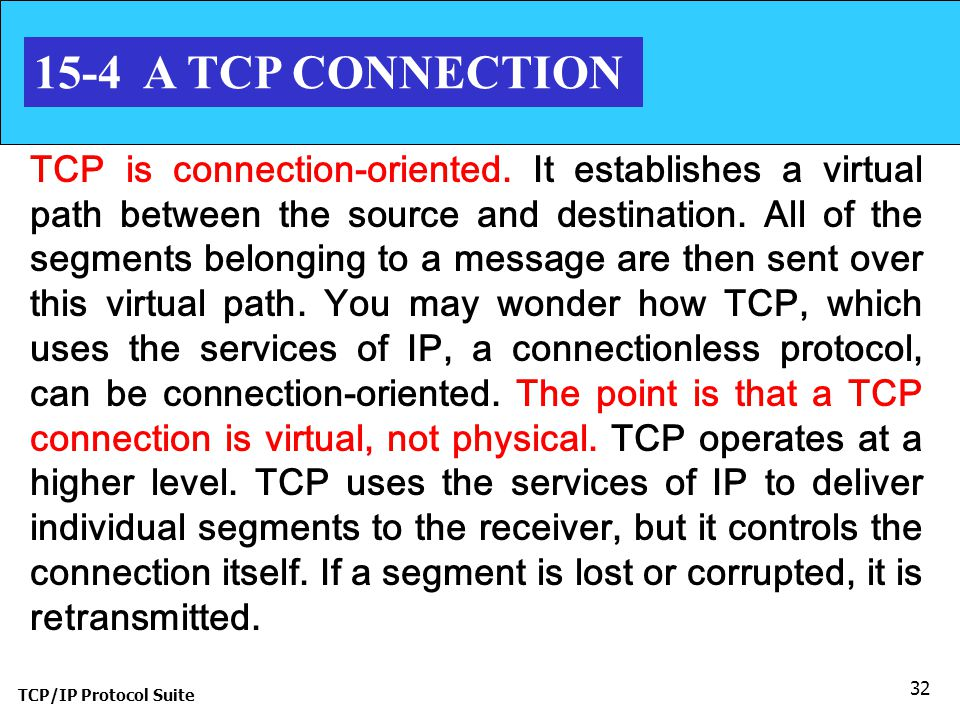 15-4 A TCP CONNECTION