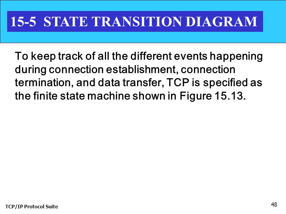 15-5 STATE TRANSITION DIAGRAM