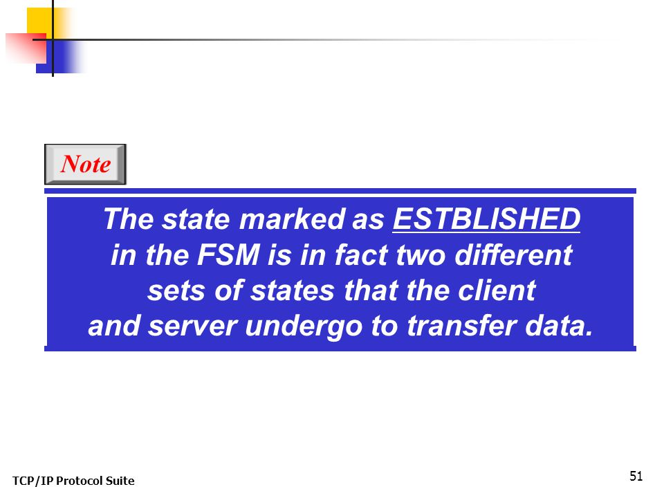 The state marked as ESTBLISHED in the FSM is in fact two different